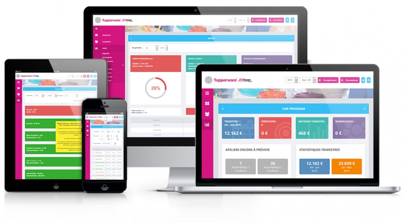 Tupperware Europe, Africa and Middle East S.A.R.L. - Application Web
