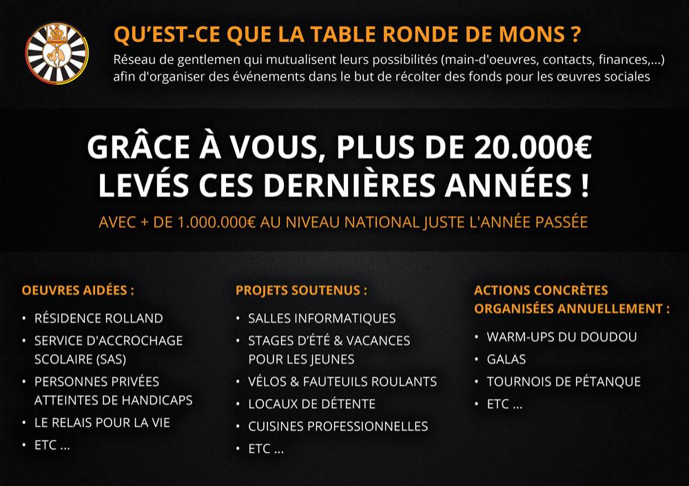 MeaWeb, sponsor de la Table Ronde de Mons
